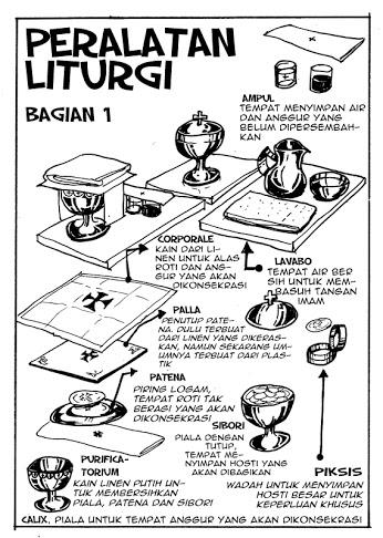 Mengenal Peralatan Misa